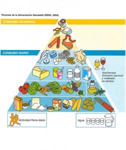 En la pirámide de la alimentación saludable se incluyen la mayoría de alimentos de la dieta mediterránea